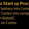 WHAT'S THE PROPER START UP PROCEDURE TO GET MY CORTEX TO CONNECT?