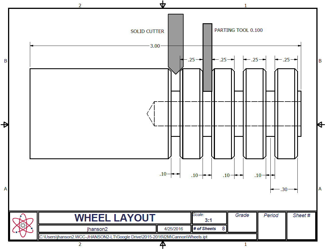 Cannon Wheel Layout