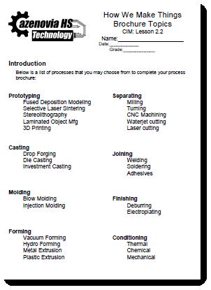 HWMT Brochure